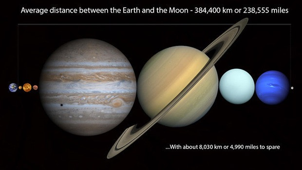 jarak bumi dan bulan